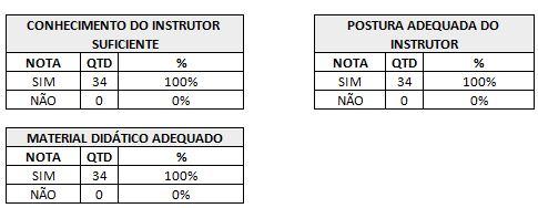 TABULAÇÃO 02